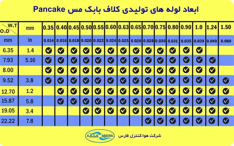 جدول استاندارد لوله های مسی کلاف بابک مس